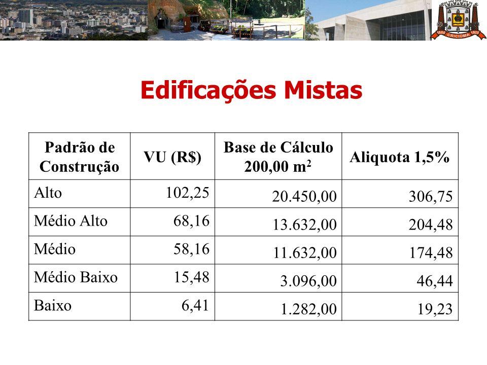 Edificações Mistas Padrão de Construção VU (R$) Base de Cálculo