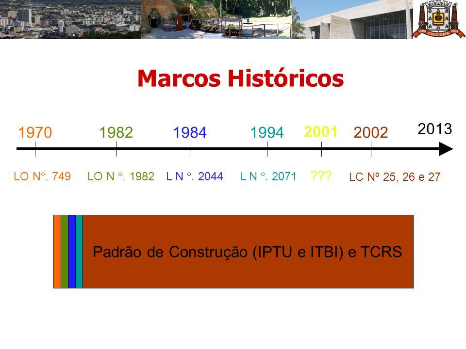 Marcos Históricos 2013. 1970. LO N. 749. LO N . 1982. 1982. 1984. L N . 2044. 1994. L N . 2071.