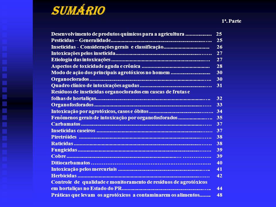 Sumário 1a. Parte. Desenvolvimento de produtos químicos para a agricultura ................... 25.