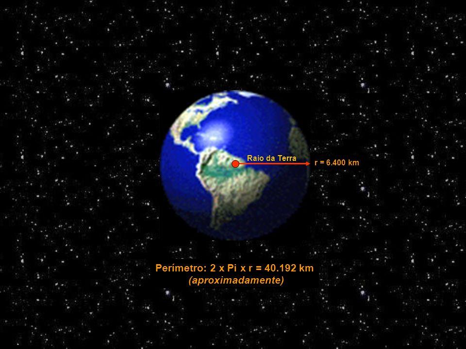 Perímetro: 2 x Pi x r = 40.192 km (aproximadamente)