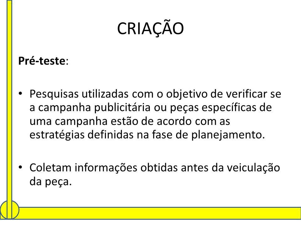 CRIAÇÃO Pré-teste:
