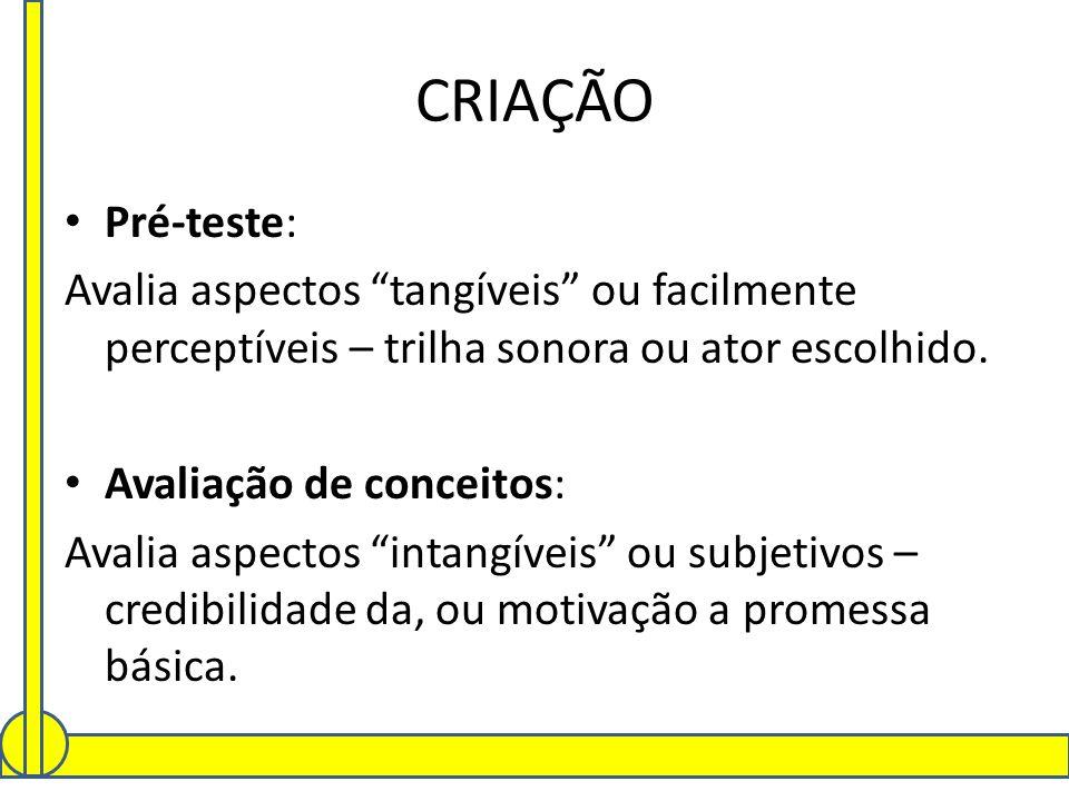 CRIAÇÃO Pré-teste: Avalia aspectos tangíveis ou facilmente perceptíveis – trilha sonora ou ator escolhido.