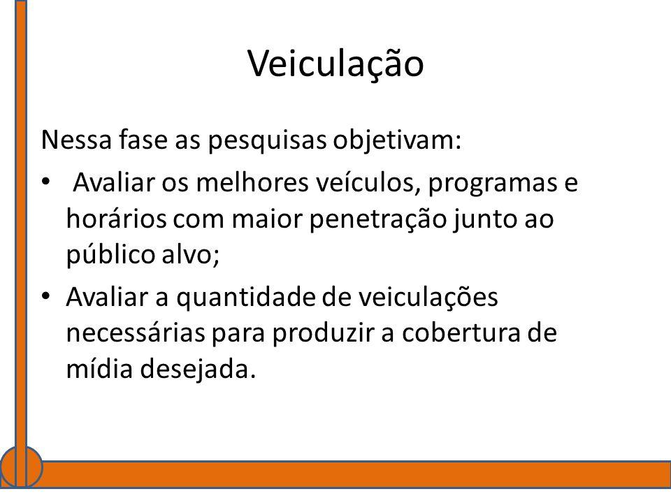 Veiculação Nessa fase as pesquisas objetivam: