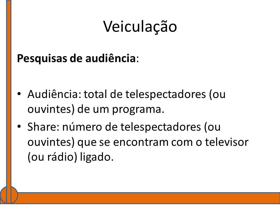 Veiculação Pesquisas de audiência: