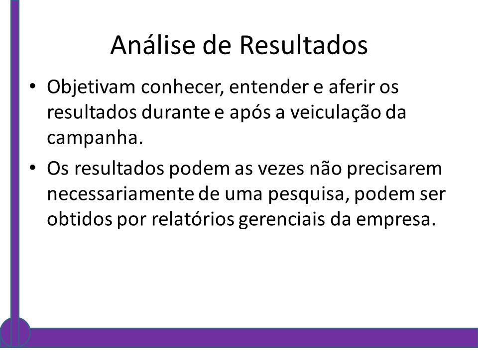 Análise de Resultados Objetivam conhecer, entender e aferir os resultados durante e após a veiculação da campanha.