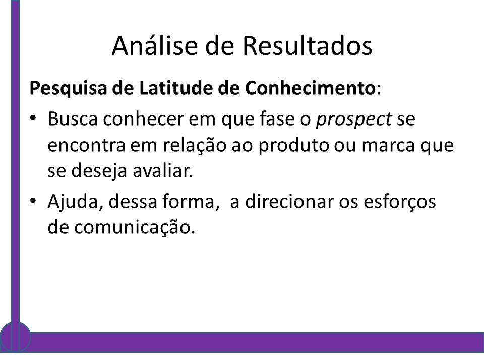 Análise de Resultados Pesquisa de Latitude de Conhecimento: