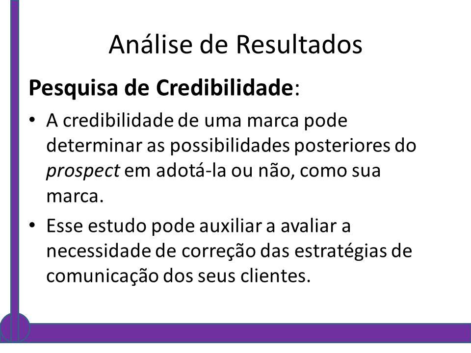 Análise de Resultados Pesquisa de Credibilidade: