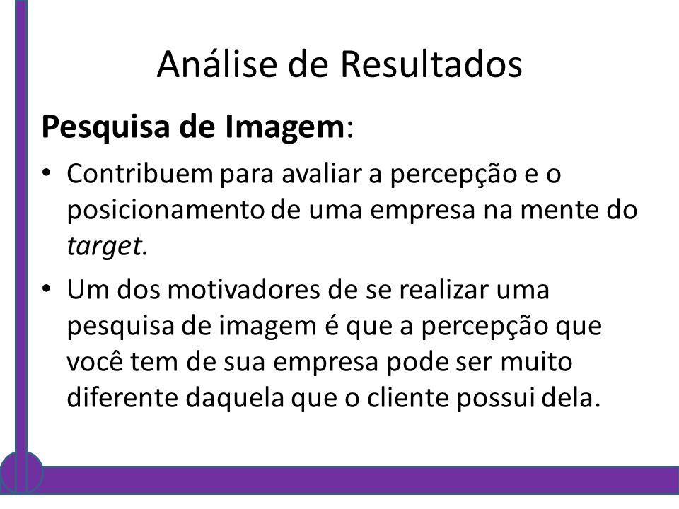 Análise de Resultados Pesquisa de Imagem:
