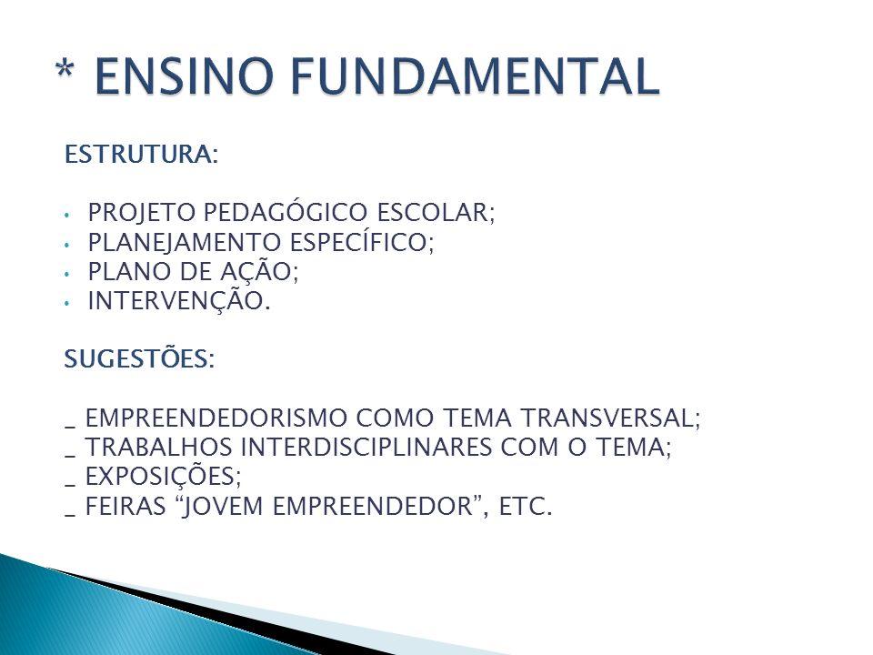* ENSINO FUNDAMENTAL ESTRUTURA: PROJETO PEDAGÓGICO ESCOLAR;