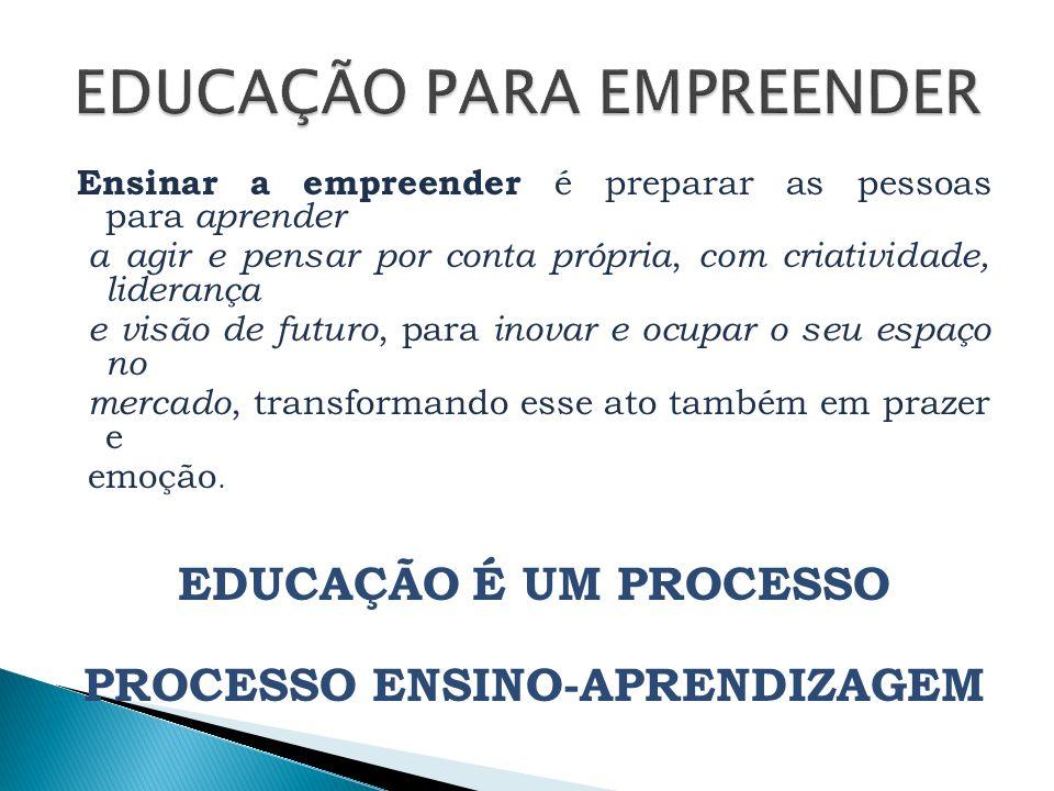 EDUCAÇÃO PARA EMPREENDER