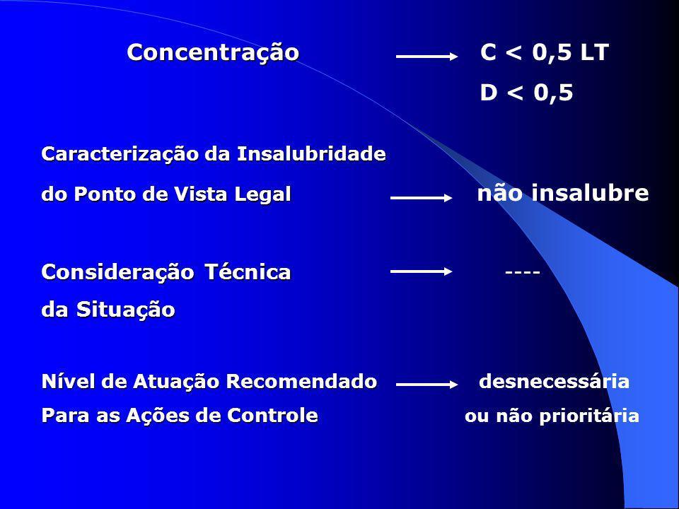 Concentração C < 0,5 LT D < 0,5 Consideração Técnica ----