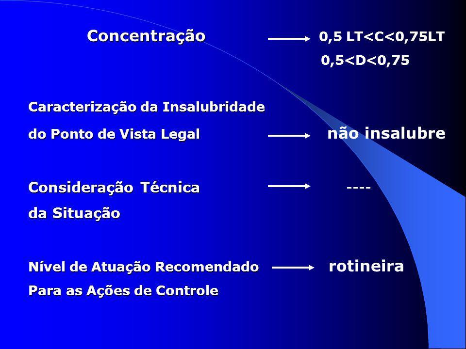 Concentração 0,5 LT<C<0,75LT