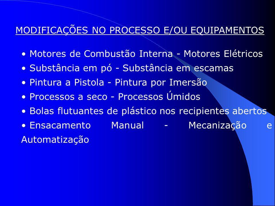 MODIFICAÇÕES NO PROCESSO E/OU EQUIPAMENTOS