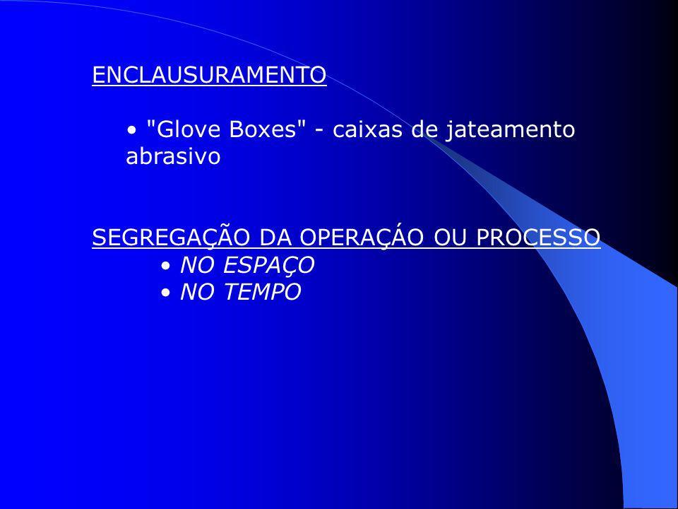ENCLAUSURAMENTO Glove Boxes - caixas de jateamento abrasivo. SEGREGAÇÃO DA OPERAÇÁO OU PROCESSO.