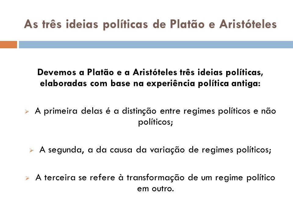 As três ideias políticas de Platão e Aristóteles