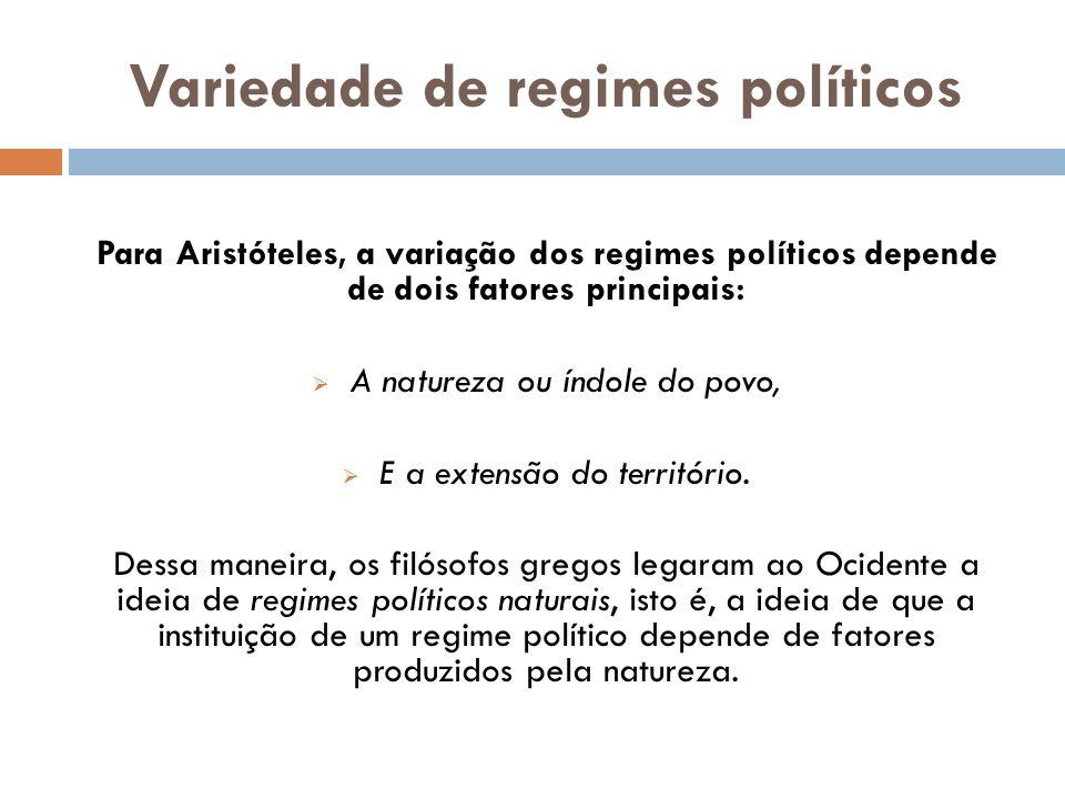 Variedade de regimes políticos
