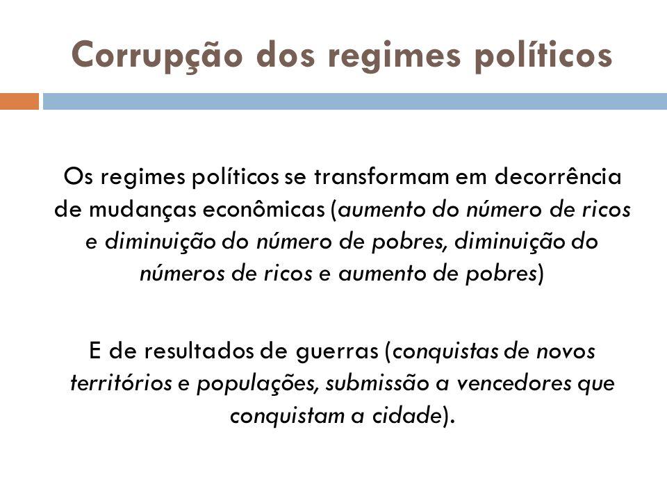 Corrupção dos regimes políticos
