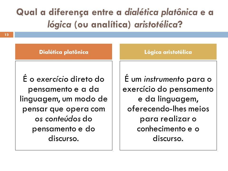 Qual a diferença entre a dialética platônica e a lógica (ou analítica) aristotélica
