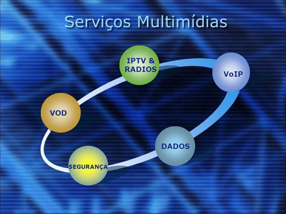 Serviços Multimídias IPTV & RADIOS VoIP VOD DADOS SEGURANÇA