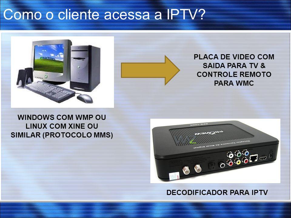 Como o cliente acessa a IPTV