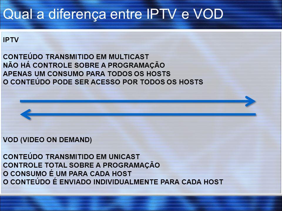 Qual a diferença entre IPTV e VOD