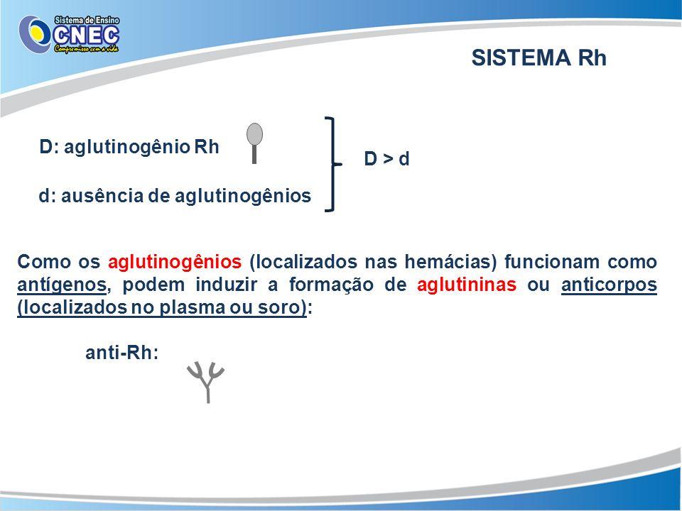 SISTEMA Rh D: aglutinogênio Rh D > d d: ausência de aglutinogênios