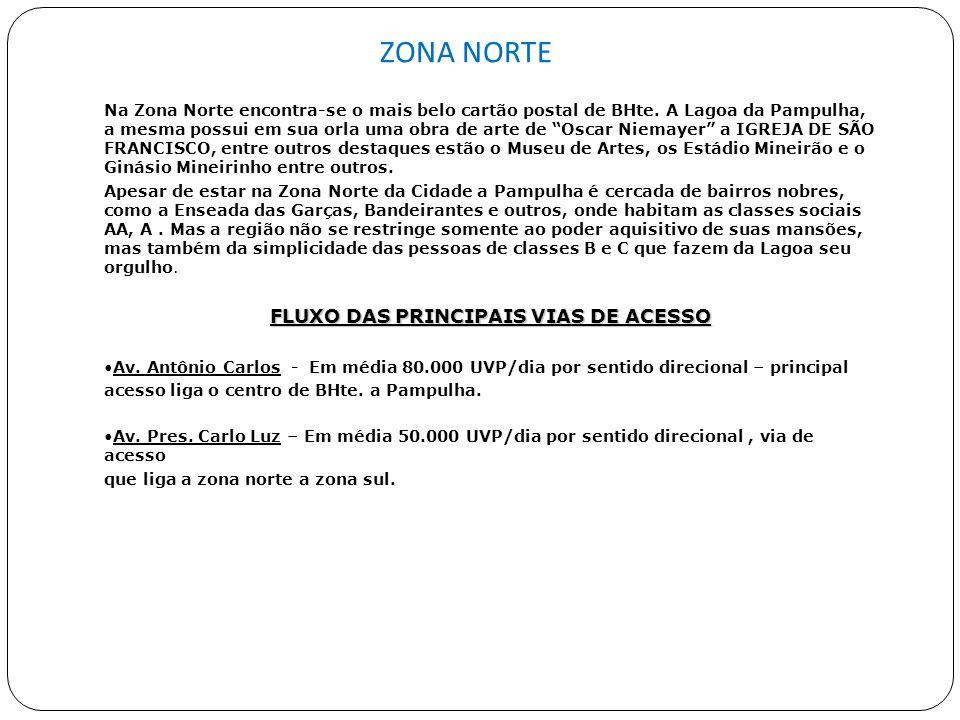 FLUXO DAS PRINCIPAIS VIAS DE ACESSO