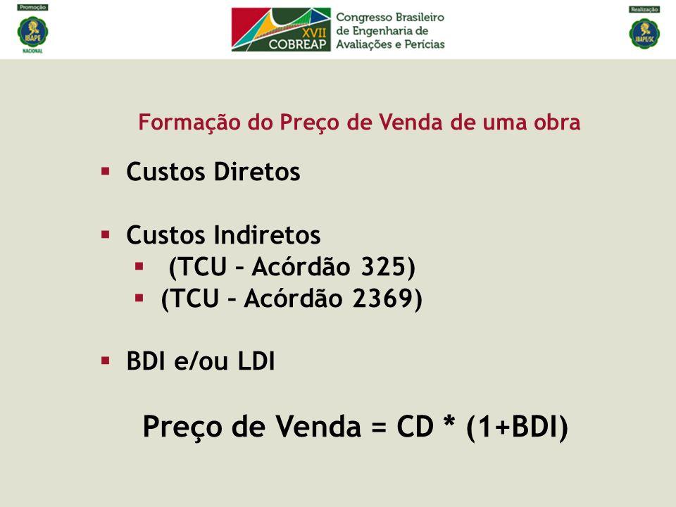 Formação do Preço de Venda de uma obra Preço de Venda = CD * (1+BDI)