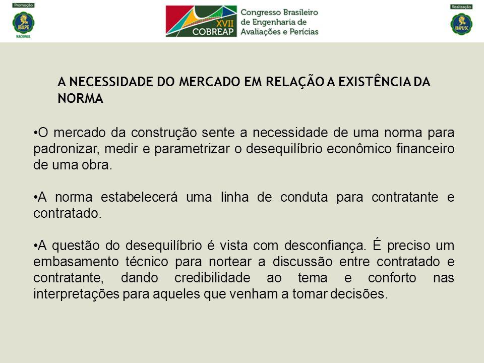 A NECESSIDADE DO MERCADO EM RELAÇÃO A EXISTÊNCIA DA NORMA
