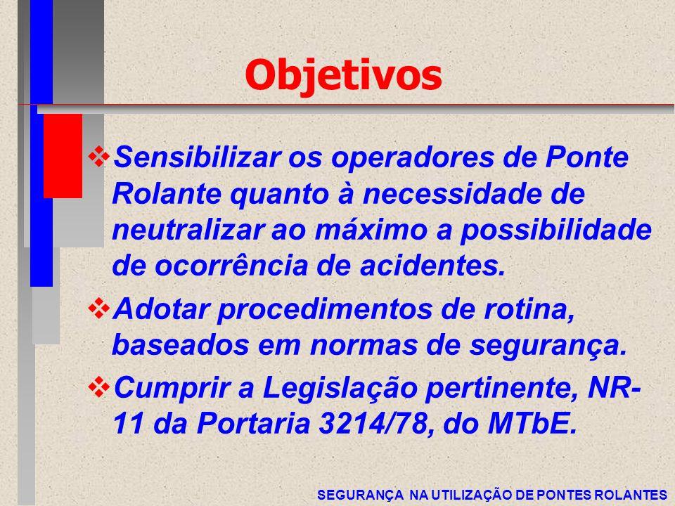Objetivos Sensibilizar os operadores de Ponte Rolante quanto à necessidade de neutralizar ao máximo a possibilidade de ocorrência de acidentes.