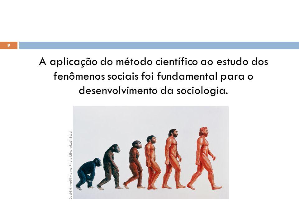 A aplicação do método científico ao estudo dos fenômenos sociais foi fundamental para o desenvolvimento da sociologia.