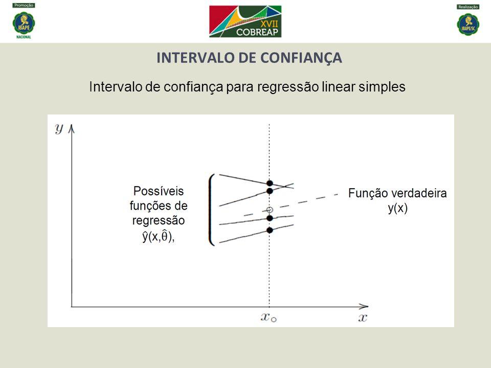 INTERVALO DE CONFIANÇA