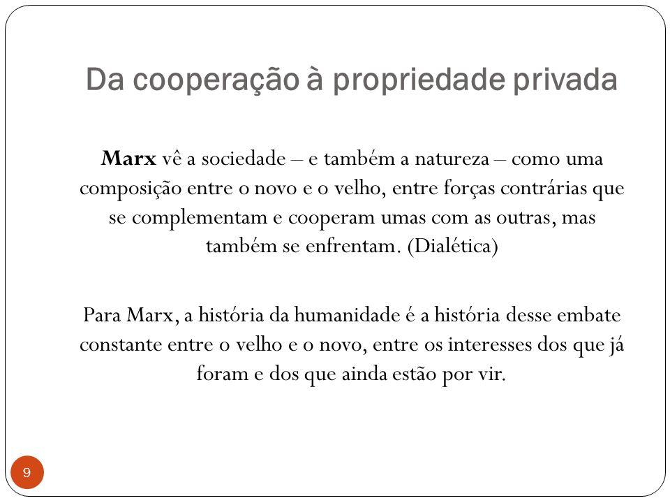 Da cooperação à propriedade privada