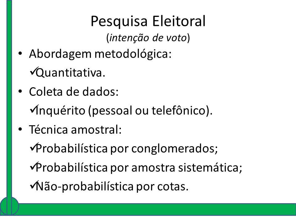 Pesquisa Eleitoral (intenção de voto)