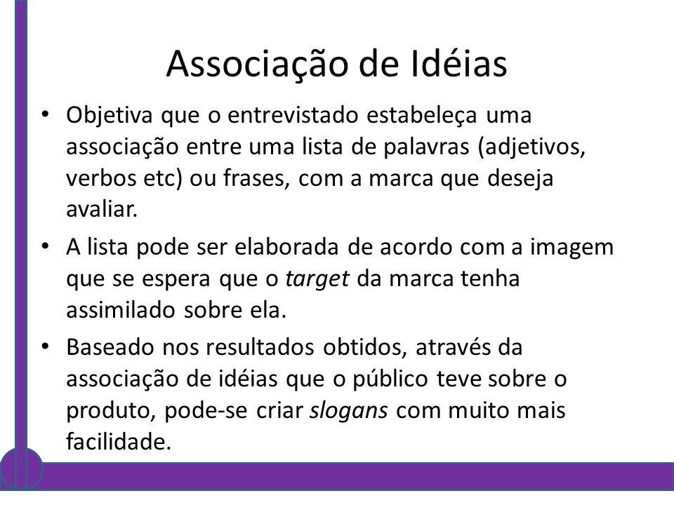 Associação de Idéias