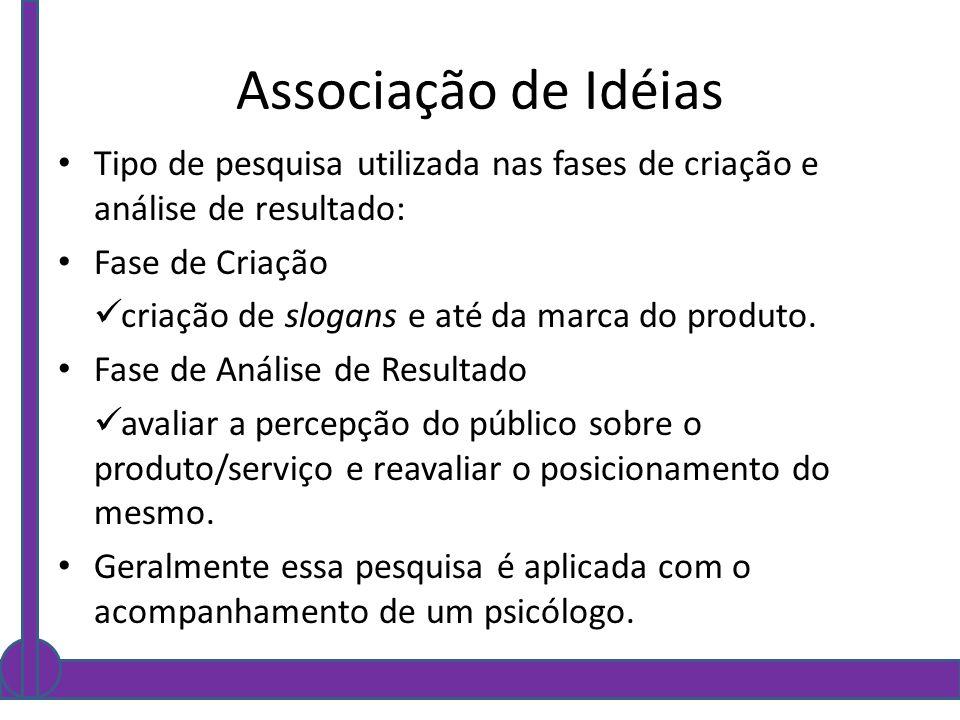 Associação de Idéias Tipo de pesquisa utilizada nas fases de criação e análise de resultado: Fase de Criação.