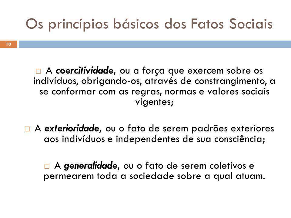 Os princípios básicos dos Fatos Sociais