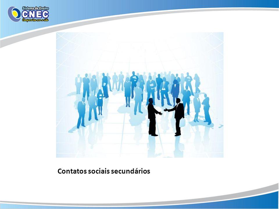 Contatos sociais secundários