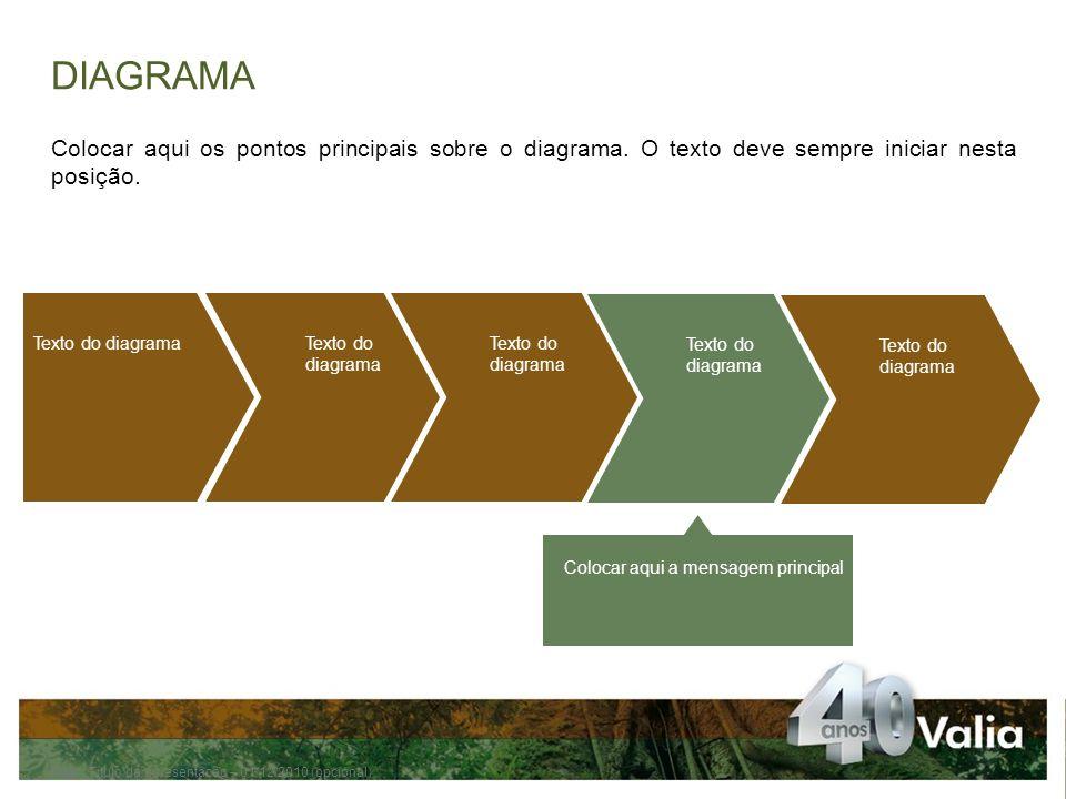 DIAGRAMA Colocar aqui os pontos principais sobre o diagrama. O texto deve sempre iniciar nesta posição.