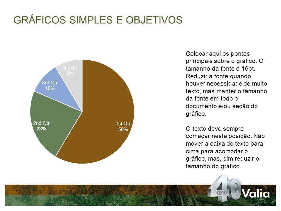 GRÁFICOS SIMPLES E OBJETIVOS