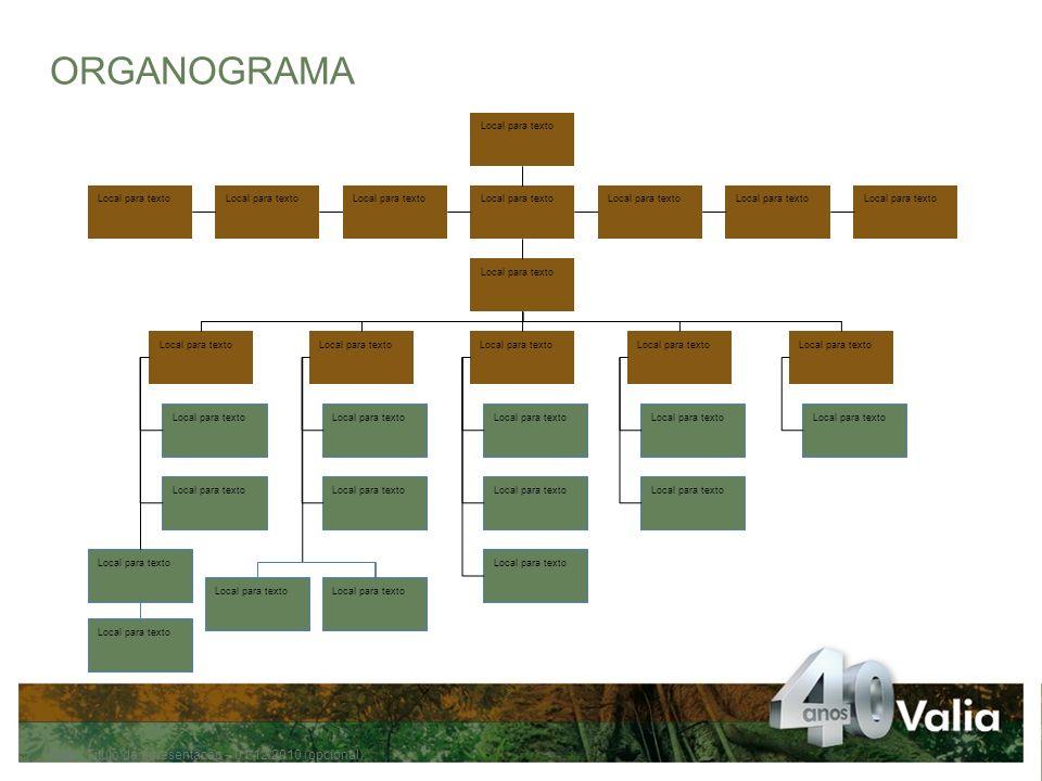 ORGANOGRAMA Pág. Título da apresentação – 01/12/2010 (opcional)