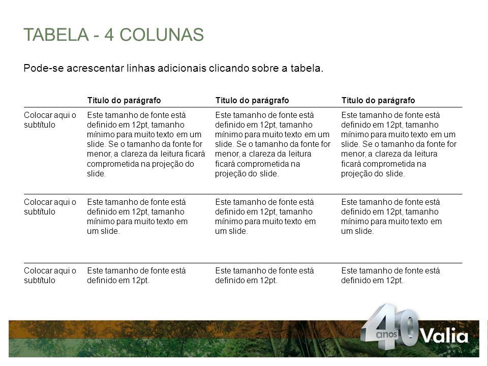 TABELA - 4 COLUNAS Pode-se acrescentar linhas adicionais clicando sobre a tabela. Título do parágrafo.