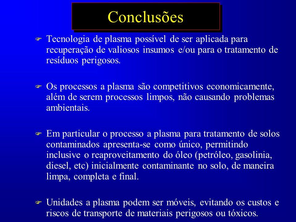 Conclusões Tecnologia de plasma possível de ser aplicada para recuperação de valiosos insumos e/ou para o tratamento de resíduos perigosos.