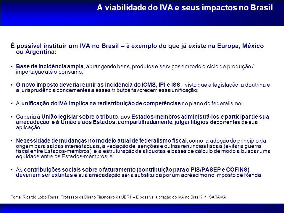 A viabilidade do IVA e seus impactos no Brasil
