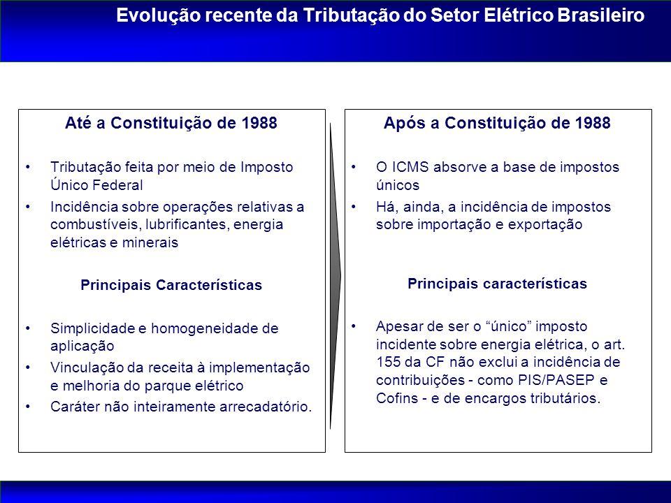 Evolução recente da Tributação do Setor Elétrico Brasileiro