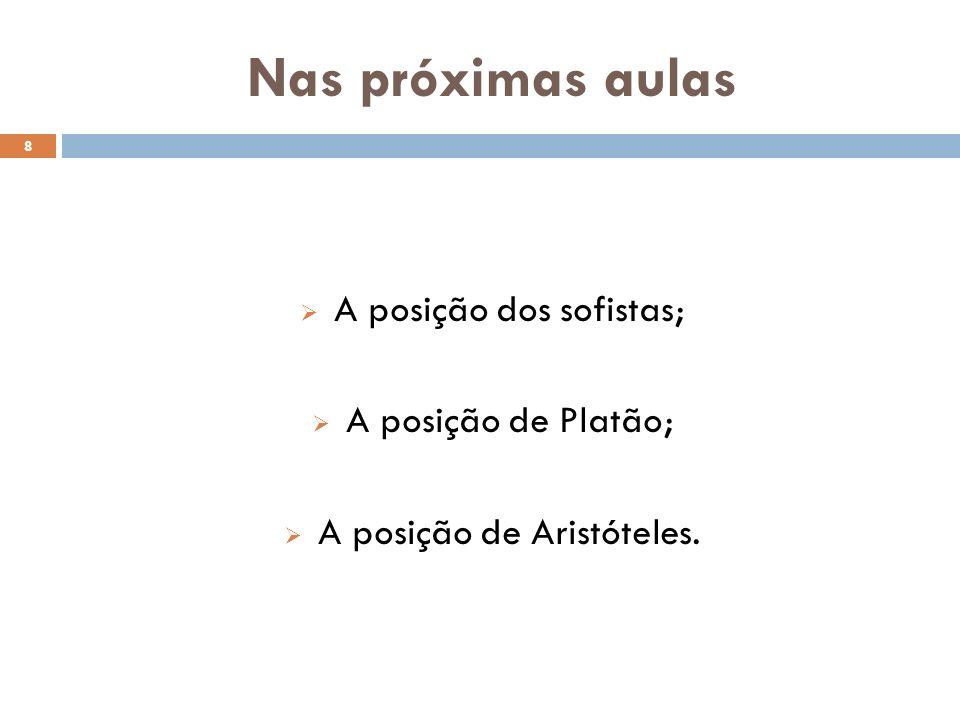 Nas próximas aulas A posição dos sofistas; A posição de Platão;