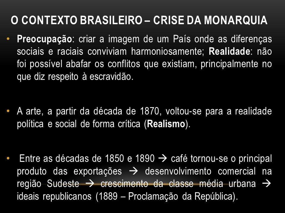O contexto brasileiro – CRISE DA MONARQUIA
