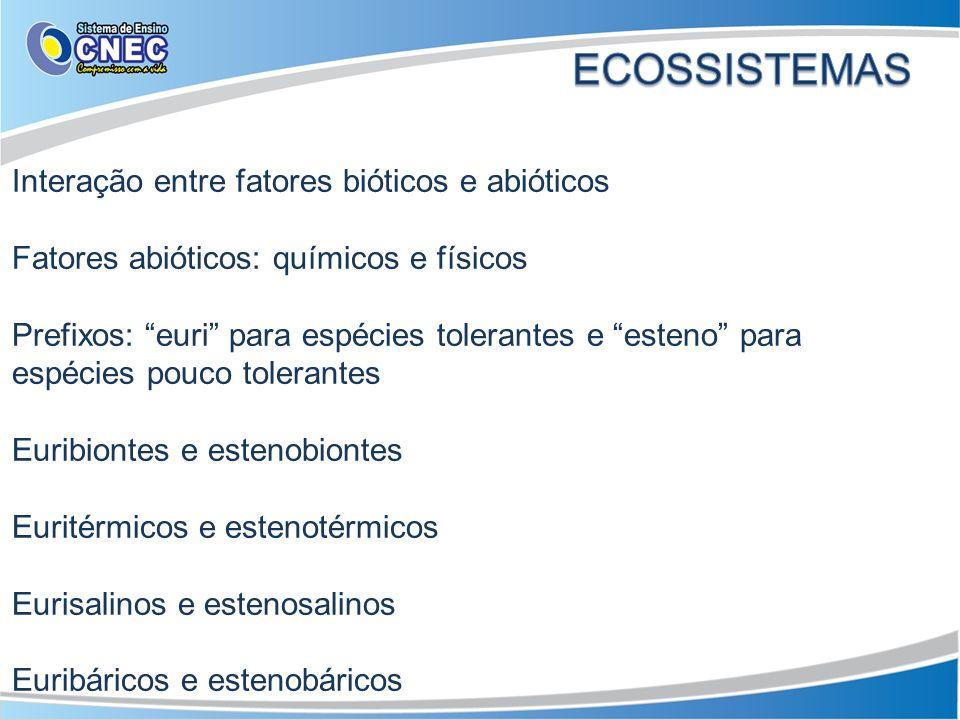 ECOSSISTEMAS Interação entre fatores bióticos e abióticos