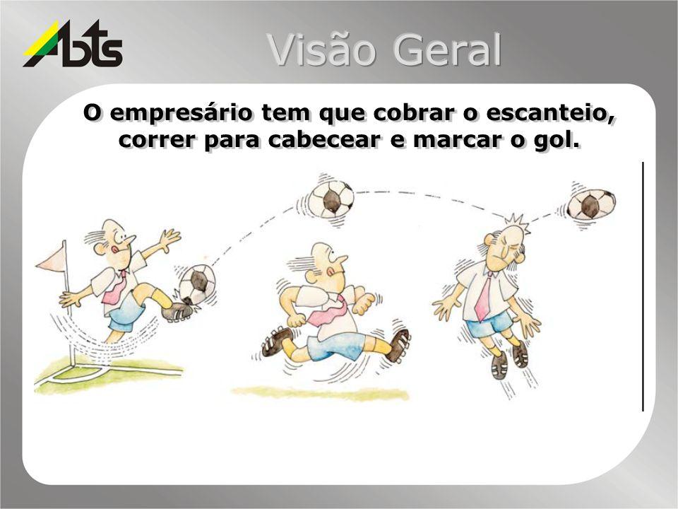 Visão Geral O empresário tem que cobrar o escanteio, correr para cabecear e marcar o gol.