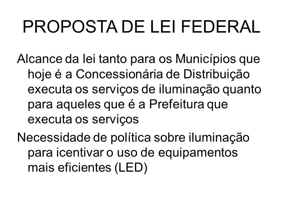 PROPOSTA DE LEI FEDERAL